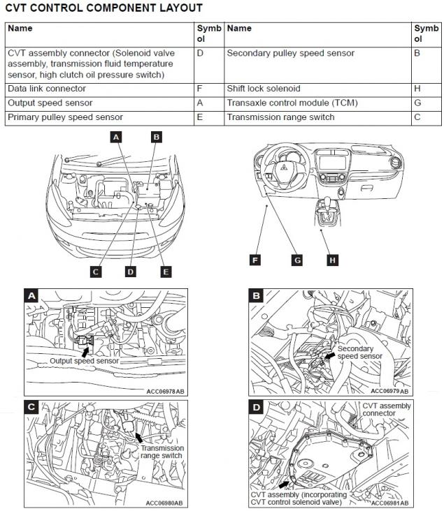 mitsubishi mirage engine diagram and sensor located  center
