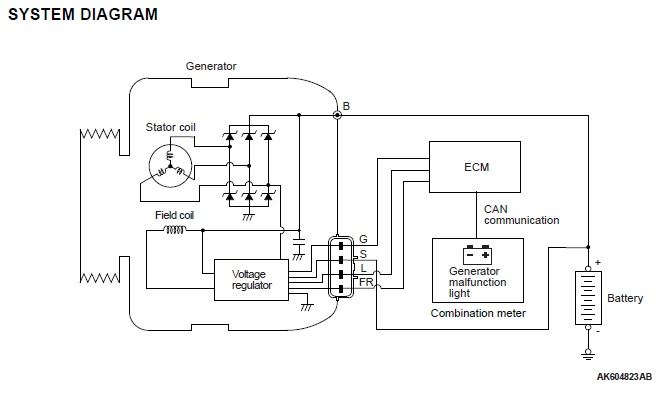 Alternator delete with regen braking modification for
