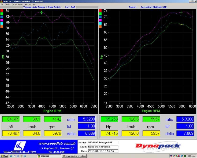 Name:  _1-1-mirage-dyno.jpg