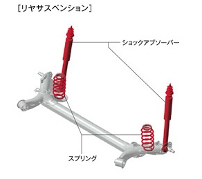 Name:  rear axle assembly.jpg