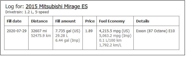 Name:  fuel_log.jpg Views: 64 Size:  40.1 KB