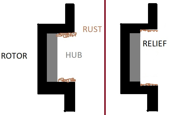 Name:  HUB.jpg Views: 318 Size:  25.4 KB