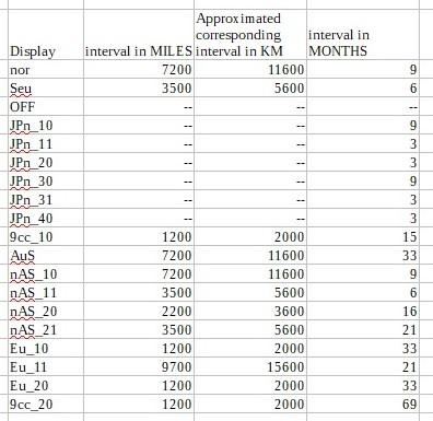 Name:  intervalos tablero.jpg Views: 256 Size:  76.8 KB