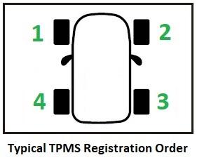 Name:  tpms_order.jpg Views: 881 Size:  16.6 KB