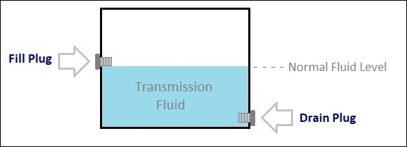 Name:  fluid.jpg
