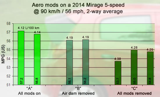 Name:  mirage-mods-compared-chart.jpg Views: 7493 Size:  35.6 KB