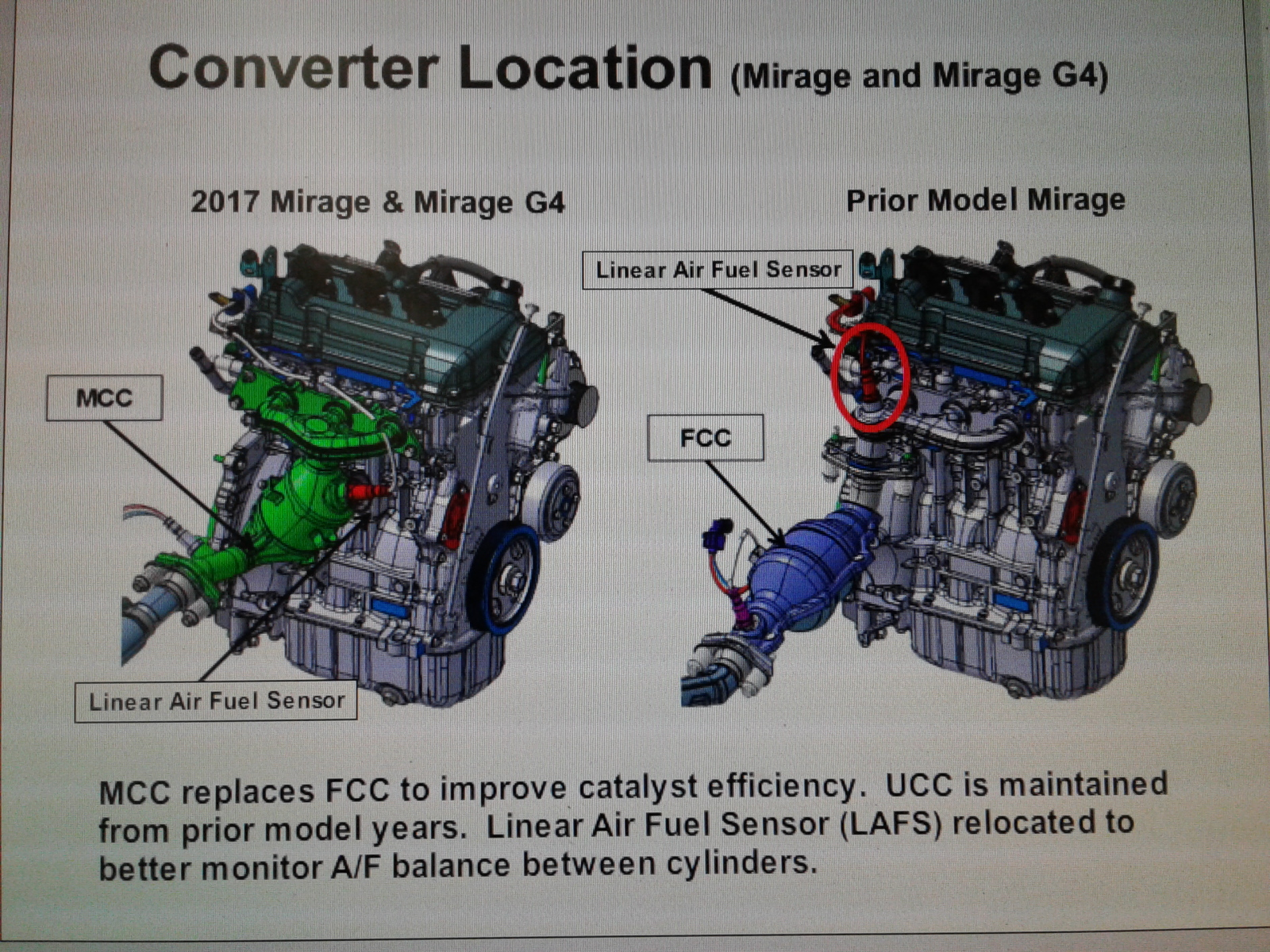2015 mitsubishi mirage engine diagram wiring diagram perfomance  2014 mitsubishi mirage engine diagram #6